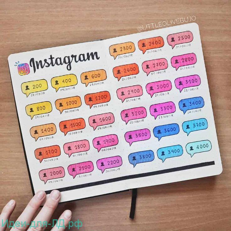 Личный дневник - социальные сети
