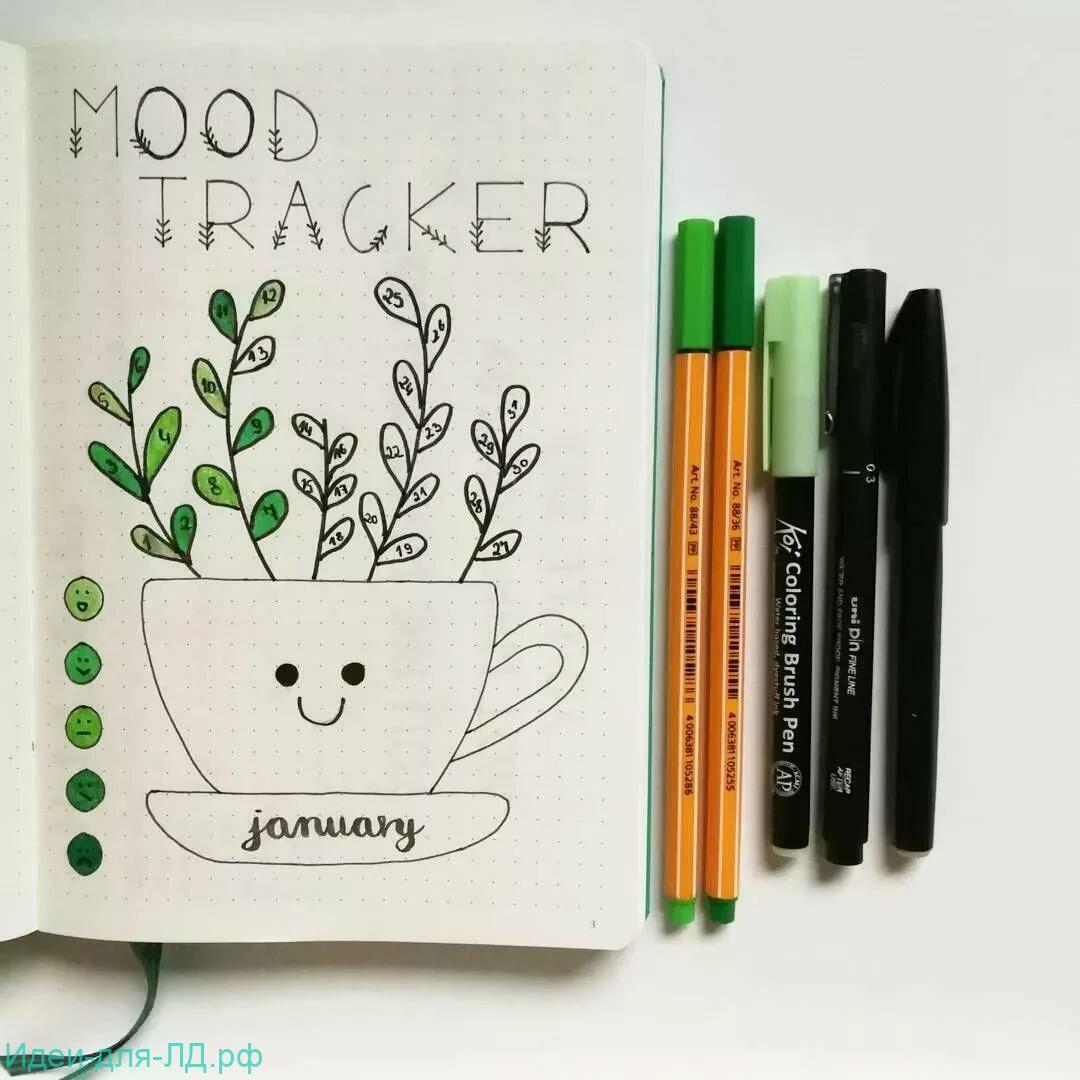 Личный-дневник- трекер настроения