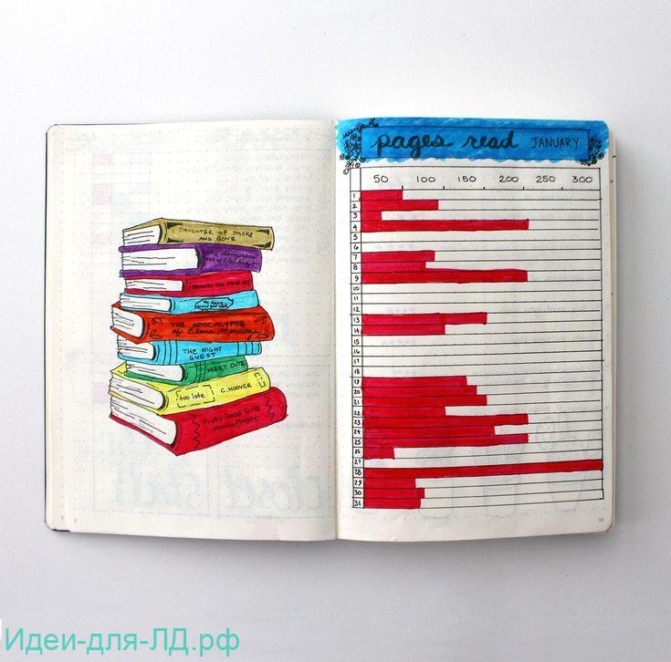 Идеи для ЛД Книги