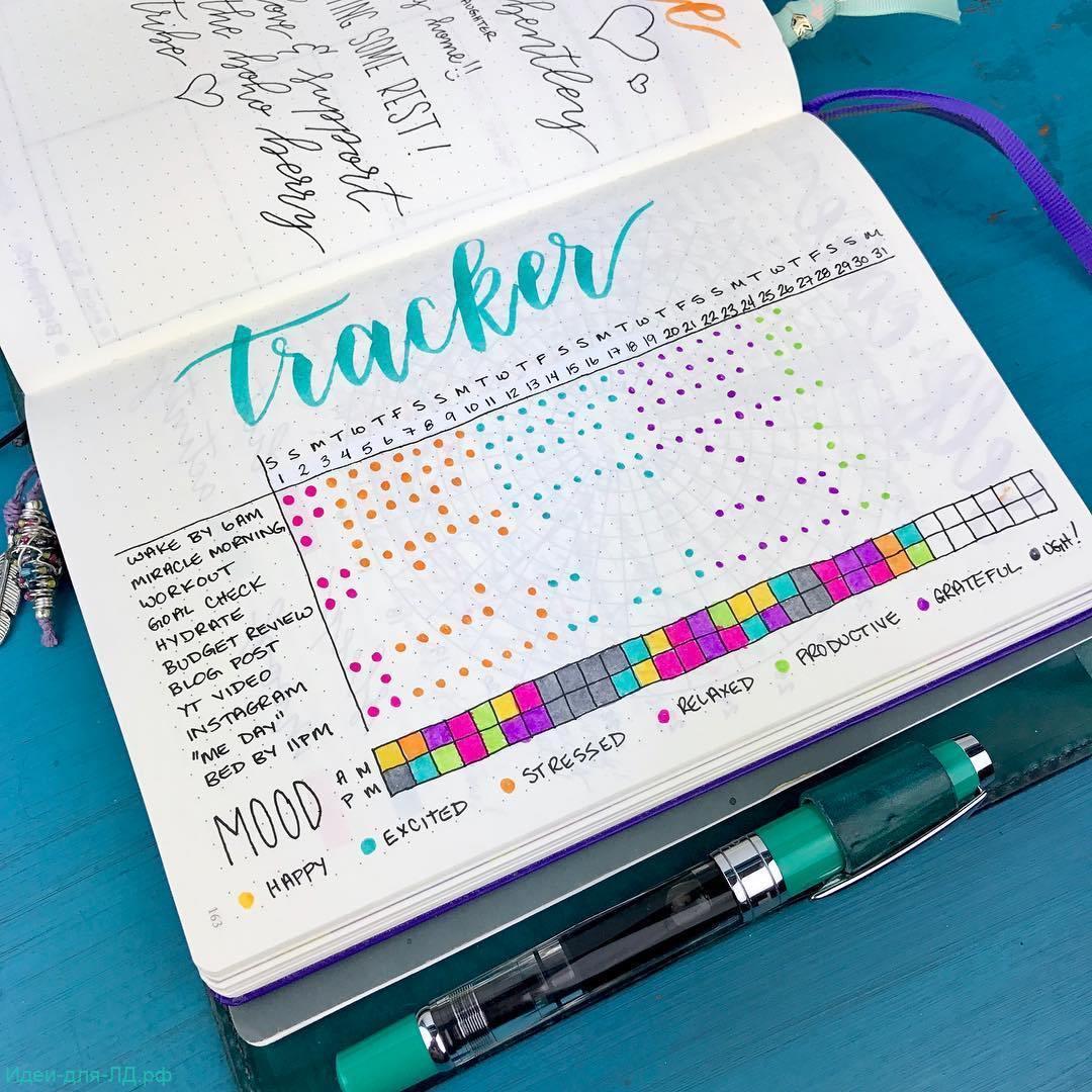 Личный дневник- трекер привычек